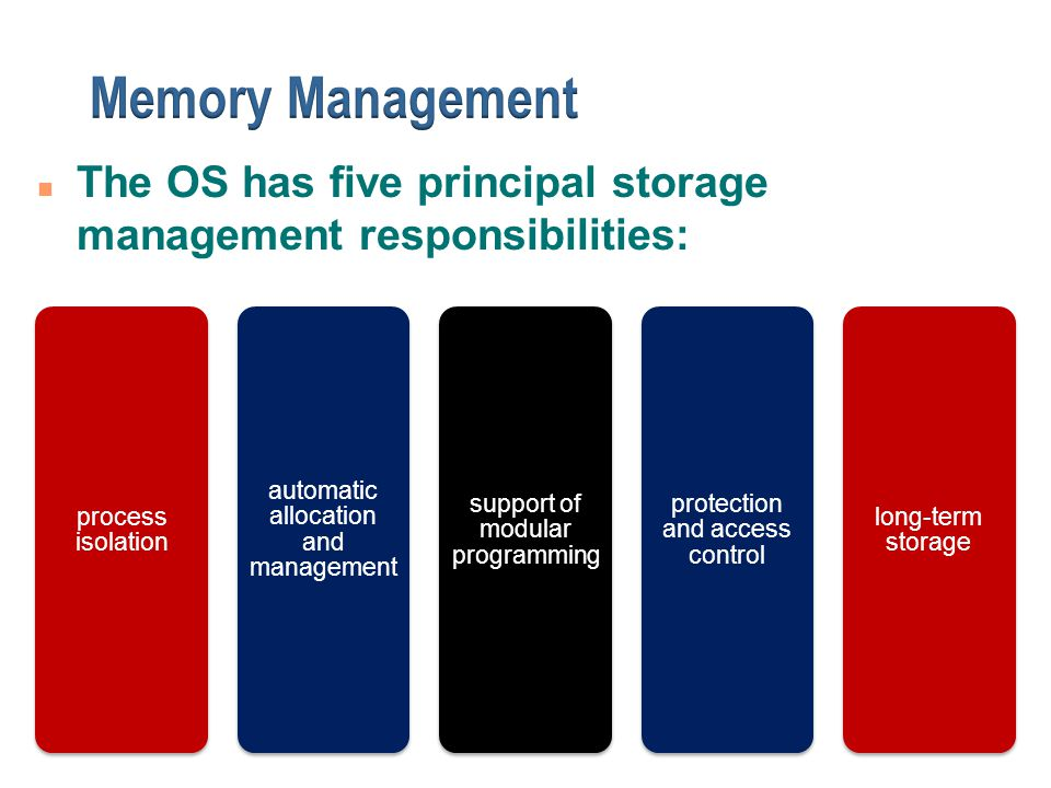 Memory Management The OS has five principal storage management responsibilities: process isolation.