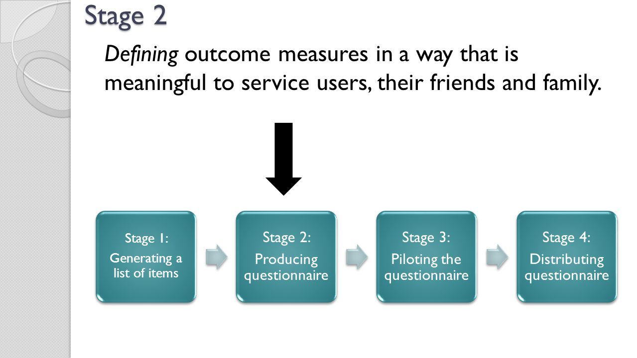 Stage 2 Defining outcome measures in a way that is meaningful to service users, their friends and family.