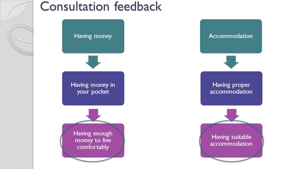 Consultation feedback