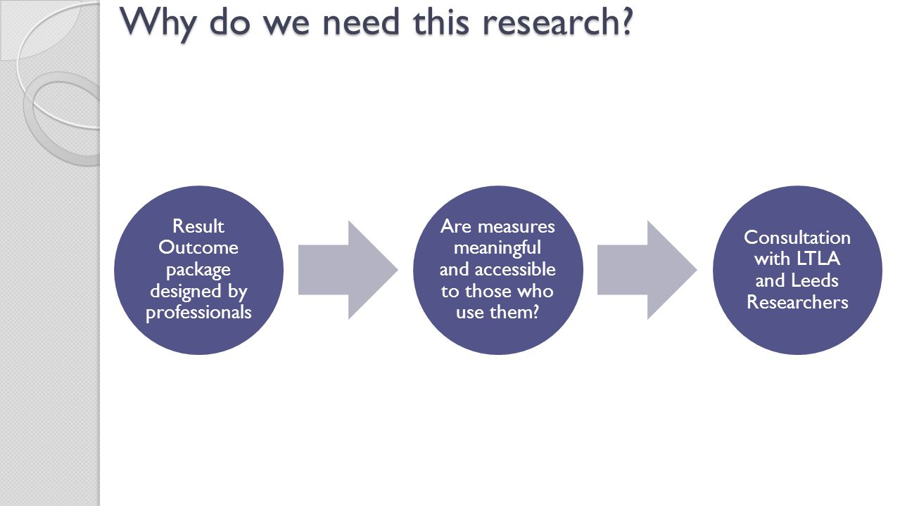 Why do we need this research