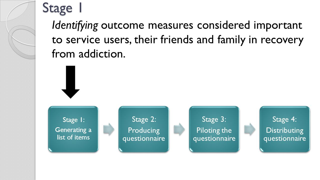 Stage 1 Identifying outcome measures considered important to service users, their friends and family in recovery from addiction.