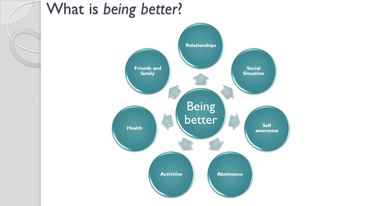 What is being better Being better Relationships Social Situation