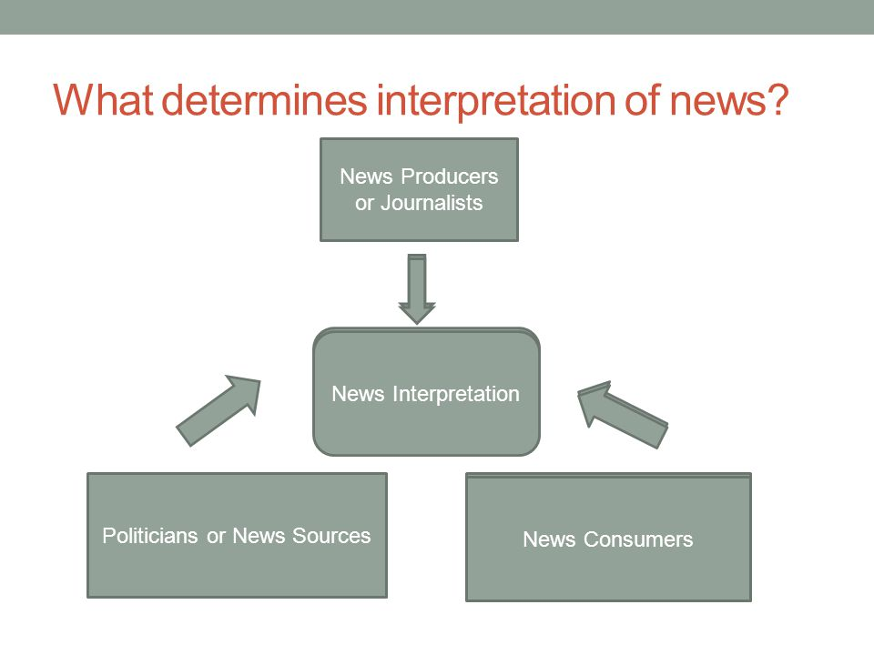 What determines interpretation of news
