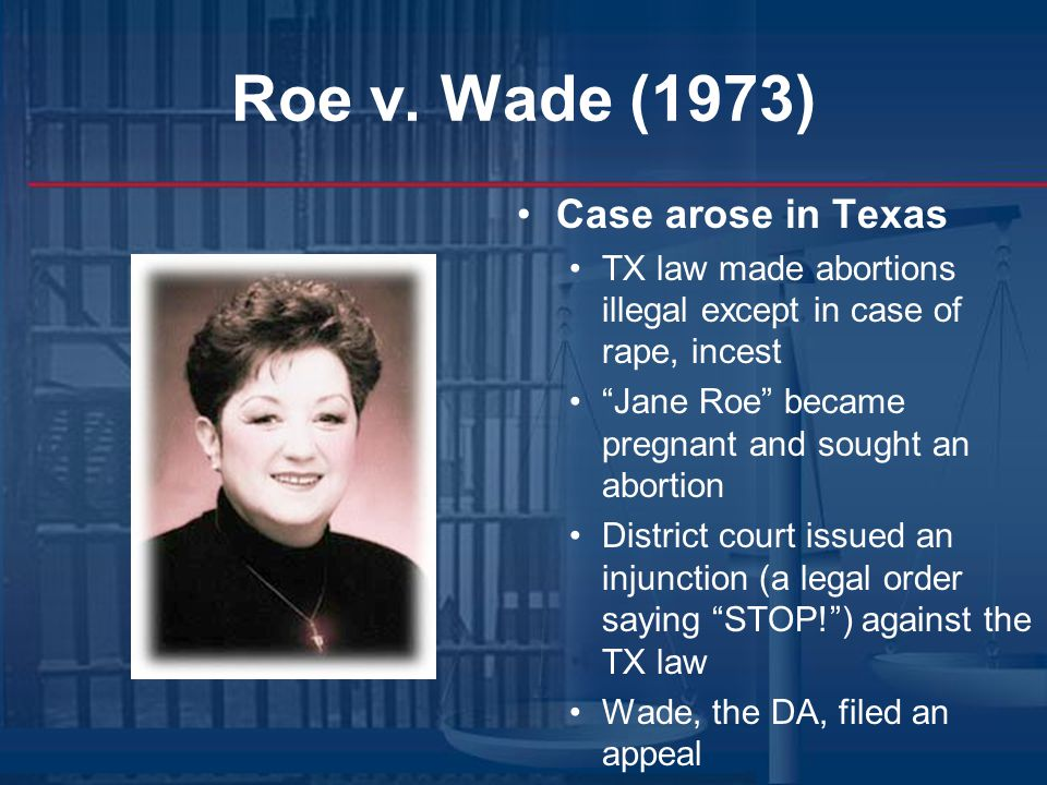 Roe v. Wade (1973) Case arose in Texas