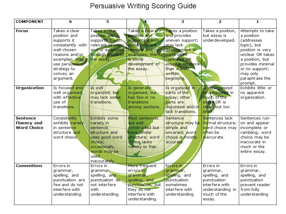Solutions to global warming essay introduction