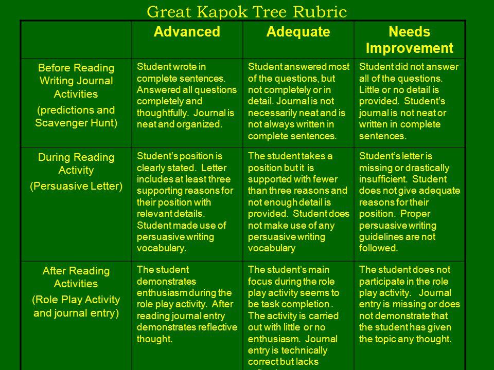 Great Kapok Tree Rubric