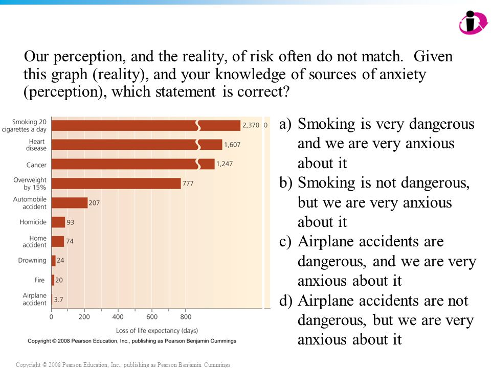 Smoking is very dangerous and we are very anxious about it