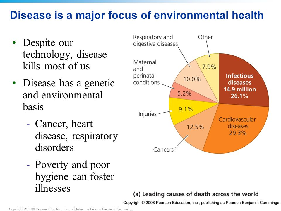 Disease is a major focus of environmental health