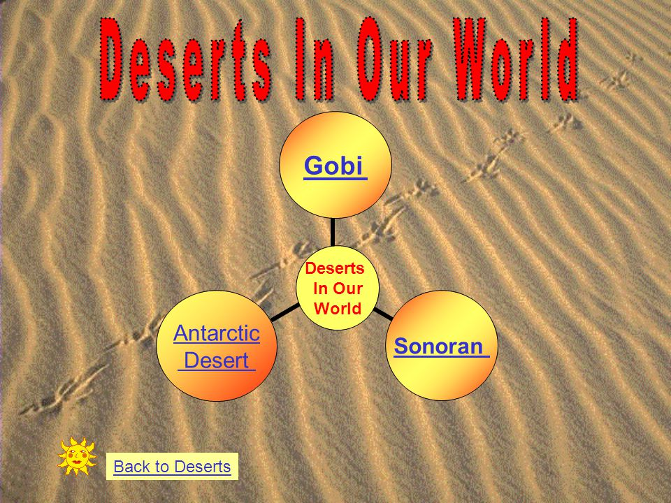 Deserts In Our World Back to Deserts