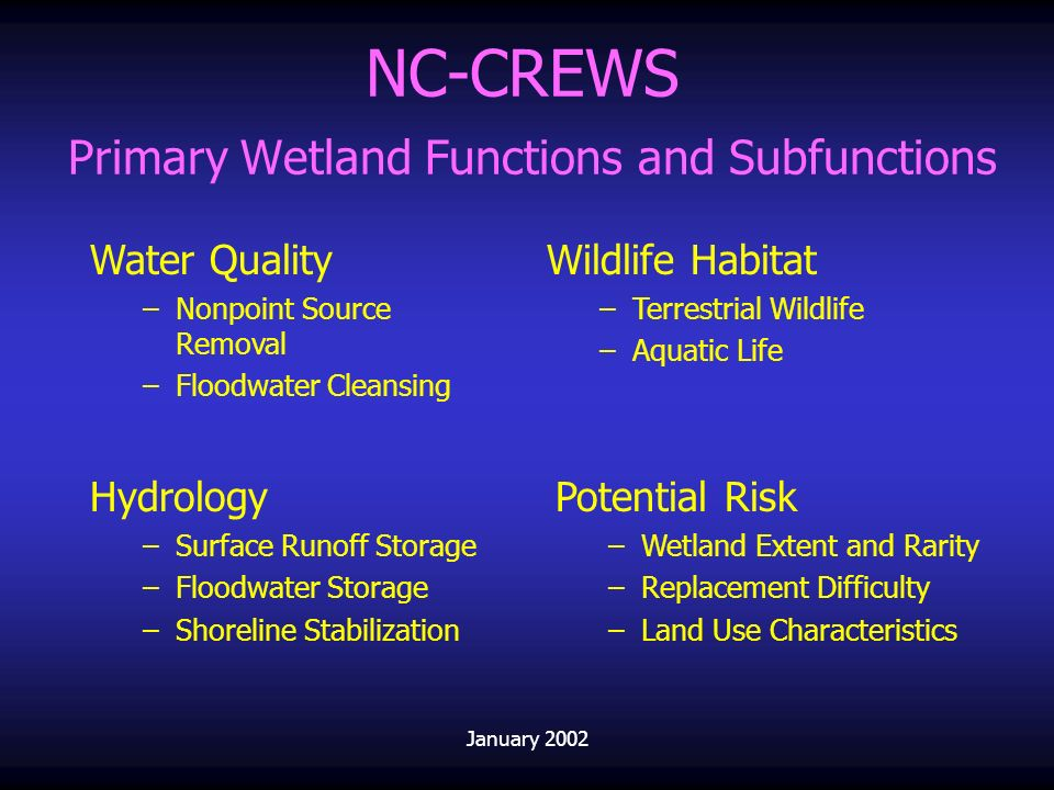 NC-CREWS Primary Wetland Functions and Subfunctions