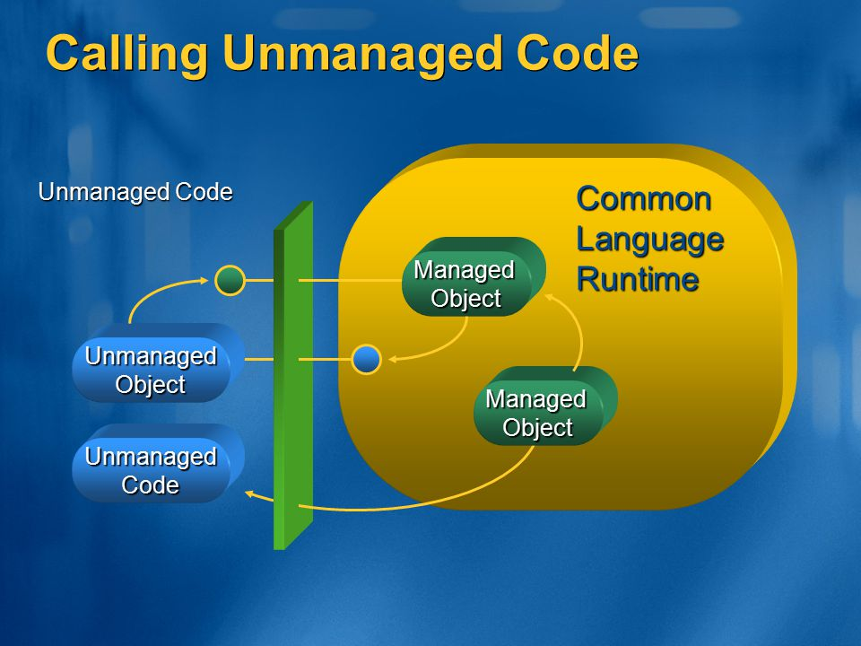 Calling Unmanaged Code