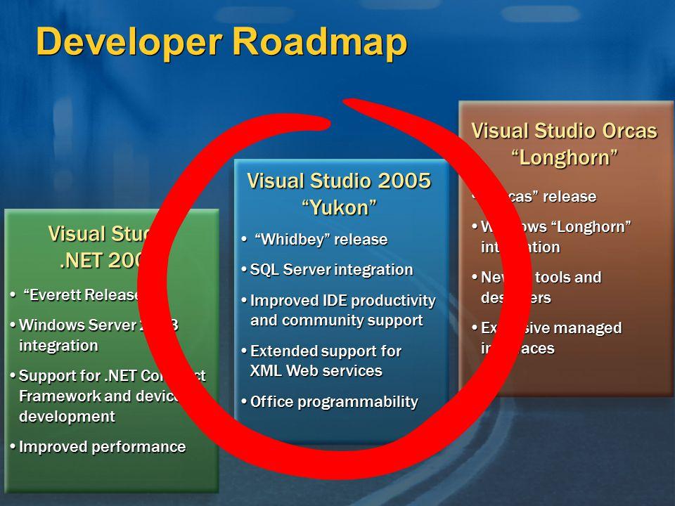 Visual Studio Orcas Longhorn