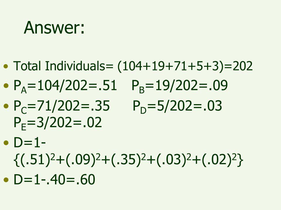 Answer: Total Individuals= (104+19+71+5+3)=202. PA=104/202=.51 PB=19/202=.09. PC=71/202=.35 PD=5/202=.03 PE=3/202=.02.