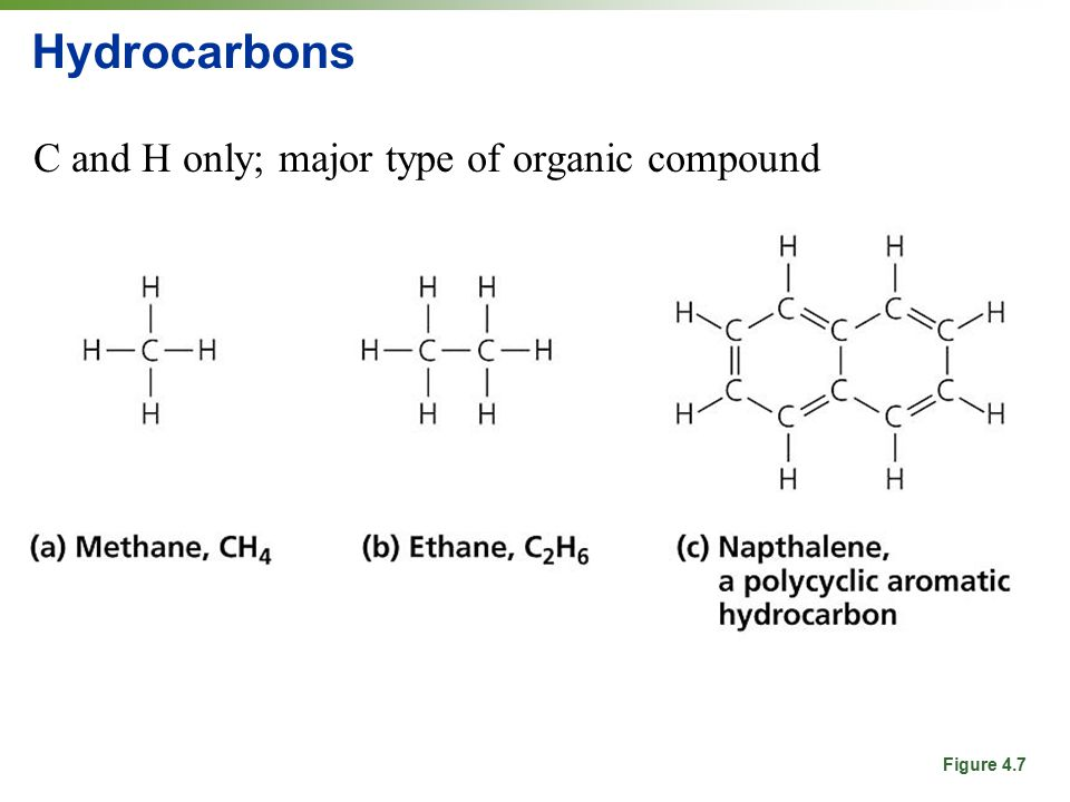 Hydrocarbons C and H only; major type of organic compound Mixtures of hydrocarbons make up fossil fuels.