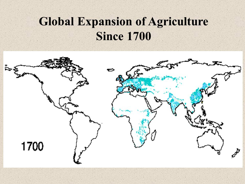 Global Expansion of Agriculture Since 1700