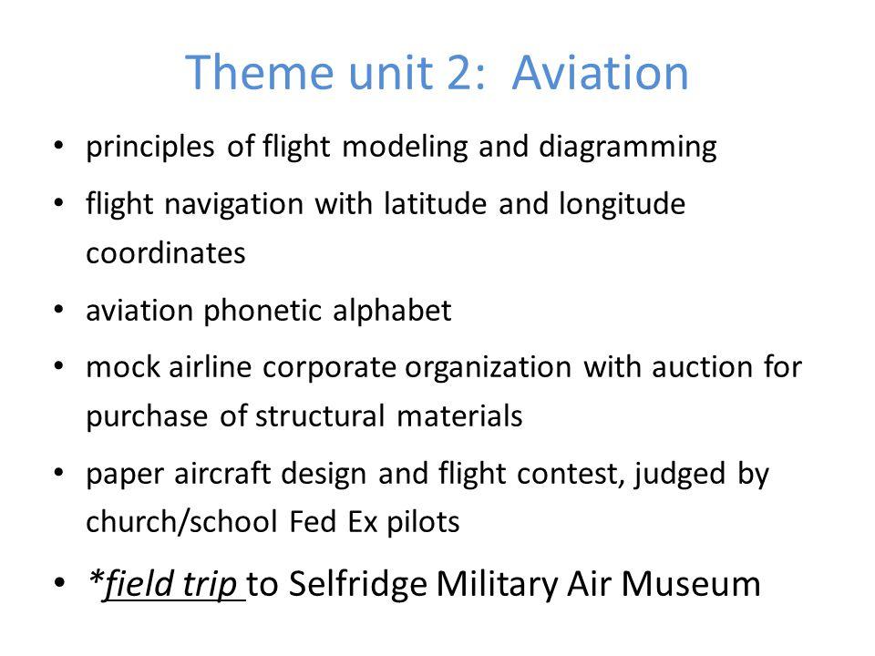 Theme unit 2: Aviation *field trip to Selfridge Military Air Museum