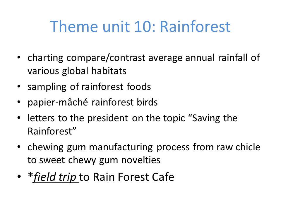 Theme unit 10: Rainforest