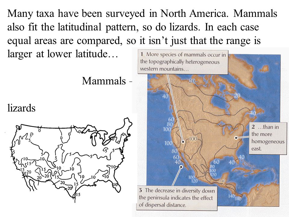Many taxa have been surveyed in North America