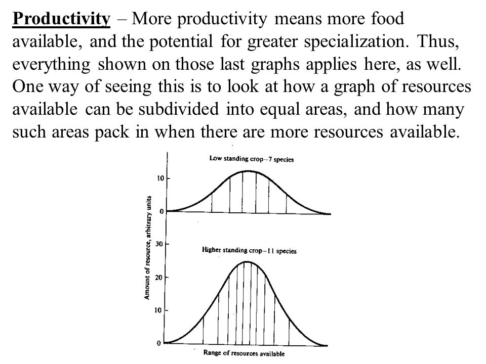 Productivity – More productivity means more food available, and the potential for greater specialization.