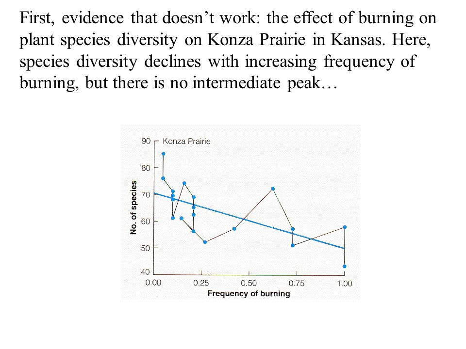 First, evidence that doesn't work: the effect of burning on plant species diversity on Konza Prairie in Kansas.
