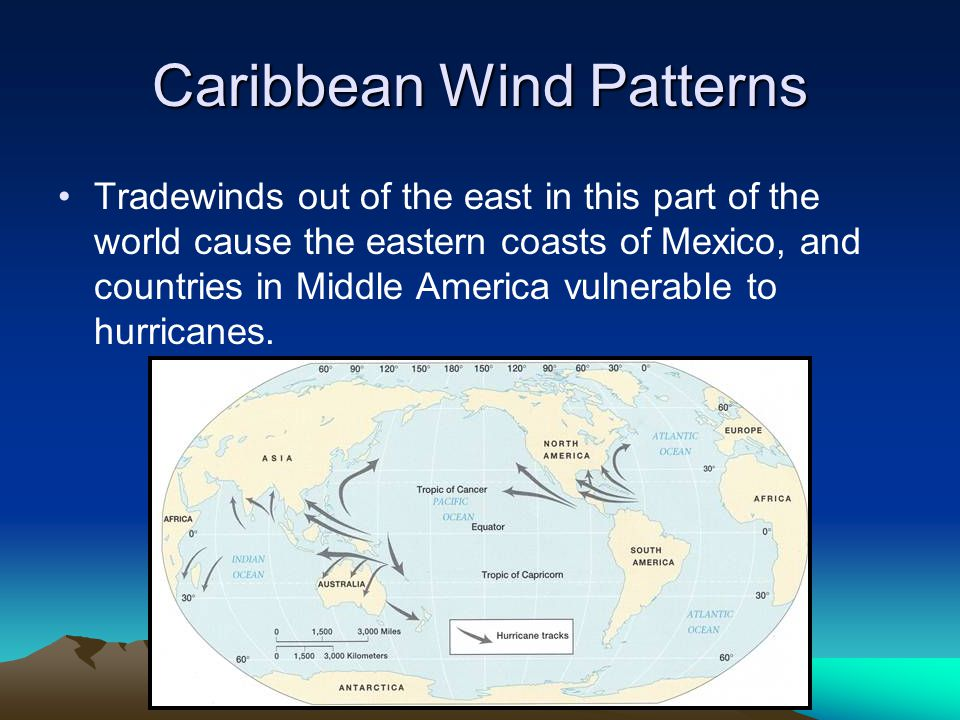 Caribbean Wind Patterns