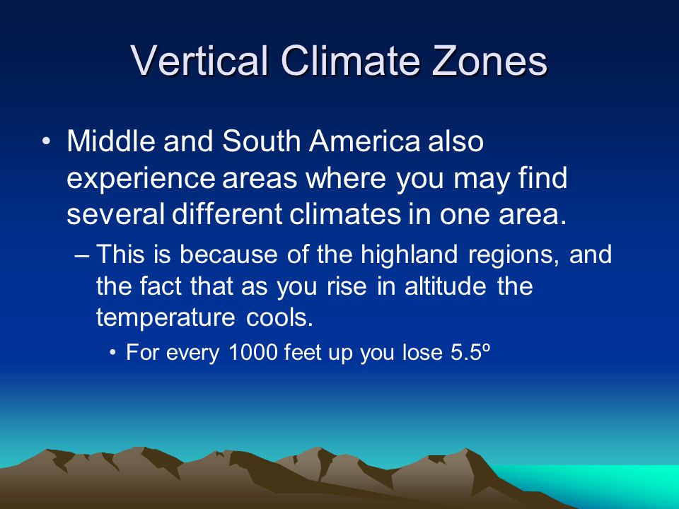 Vertical Climate Zones