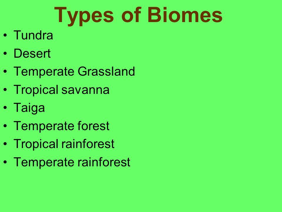 Types of Biomes Tundra Desert Temperate Grassland Tropical savanna