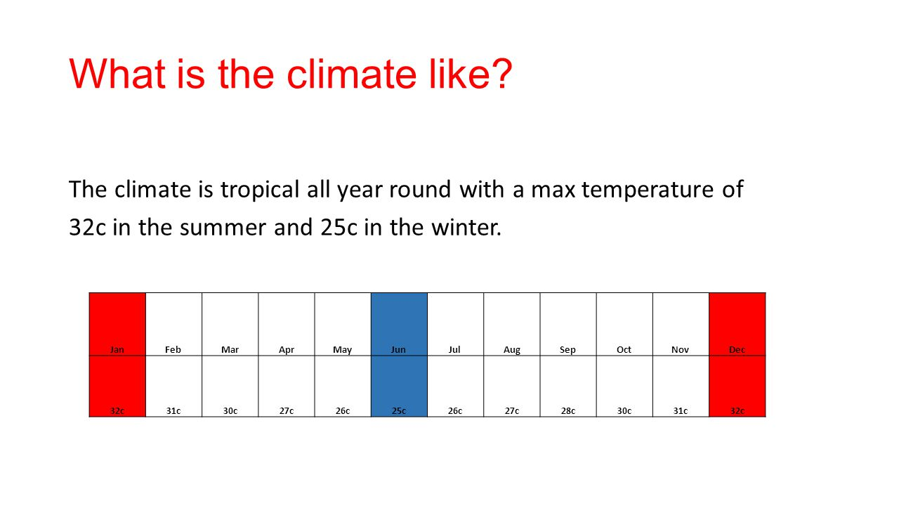 What is the climate like