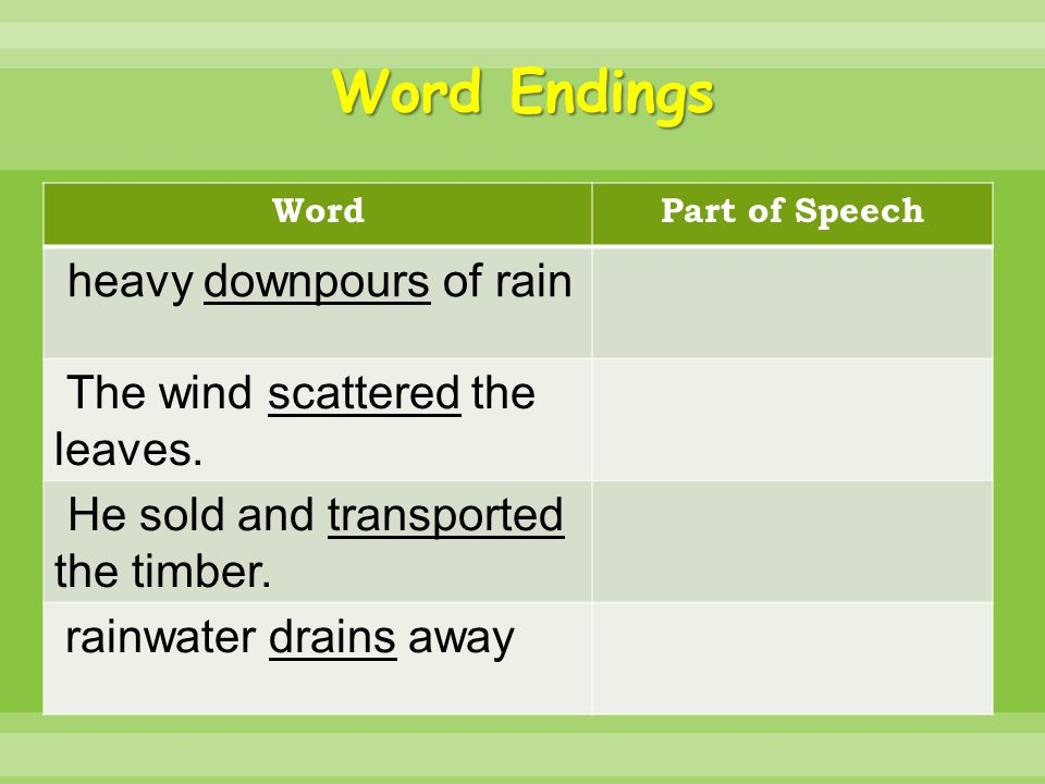 Word Endings heavy downpours of rain The wind scattered the leaves.