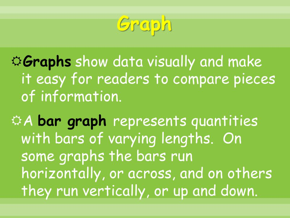 Graph Graphs show data visually and make it easy for readers to compare pieces of information.