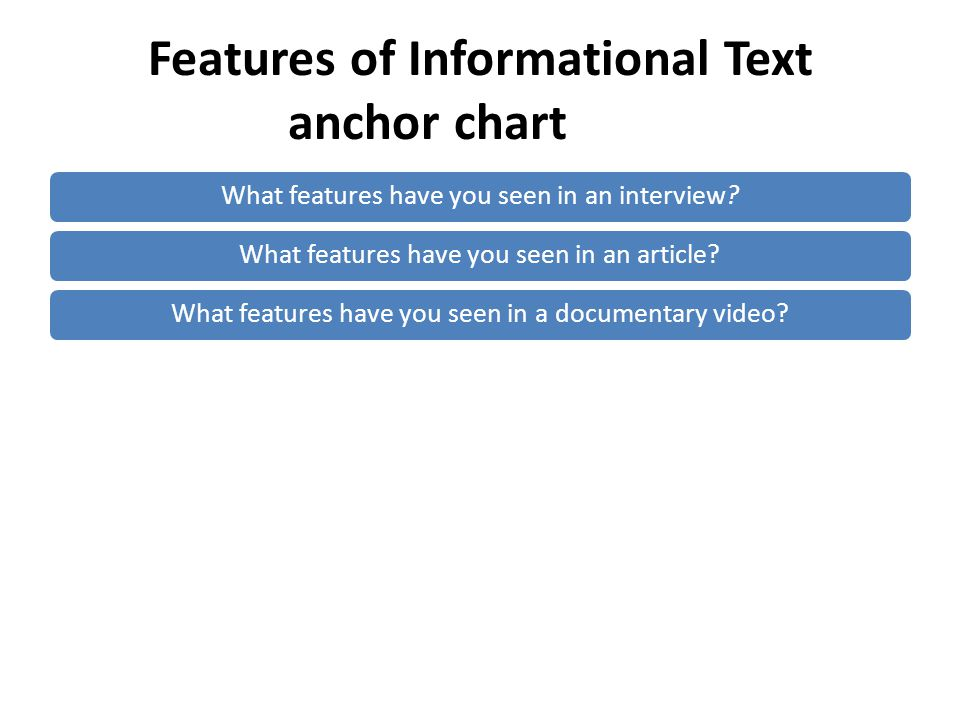 Features of Informational Text anchor chart