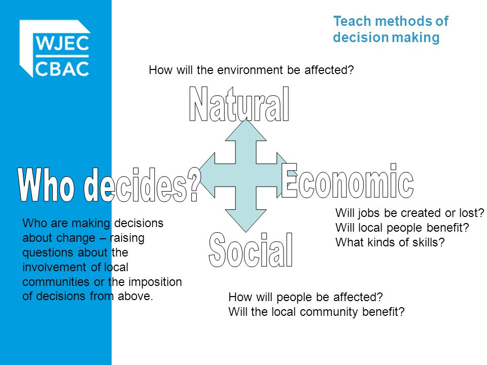 Natural Economic Who decides Social Teach methods of decision making