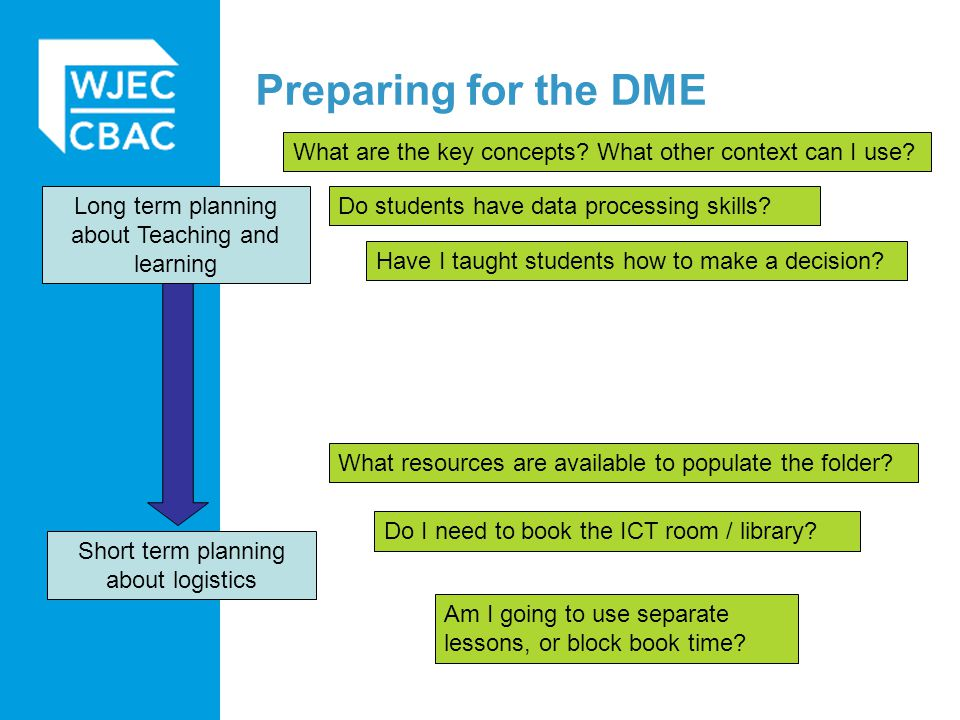 Preparing for the DME What are the key concepts What other context can I use Long term planning about Teaching and learning.