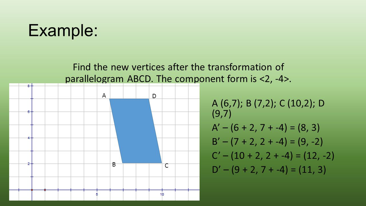 Example: Find the new vertices after the transformation of parallelogram ABCD. The component form is <2, -4>.