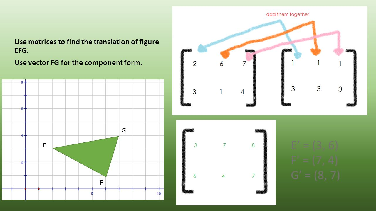 Example! E' = (3, 6) F' = (7, 4) G' = (8, 7)