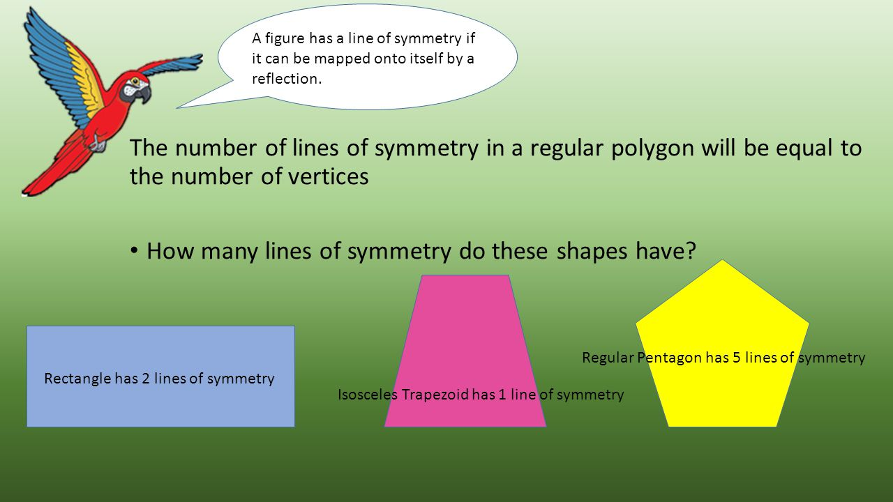 How many lines of symmetry do these shapes have