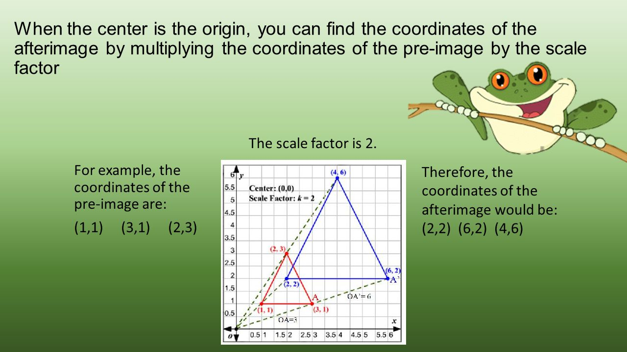 When the center is the origin, you can find the coordinates of the afterimage by multiplying the coordinates of the pre-image by the scale factor
