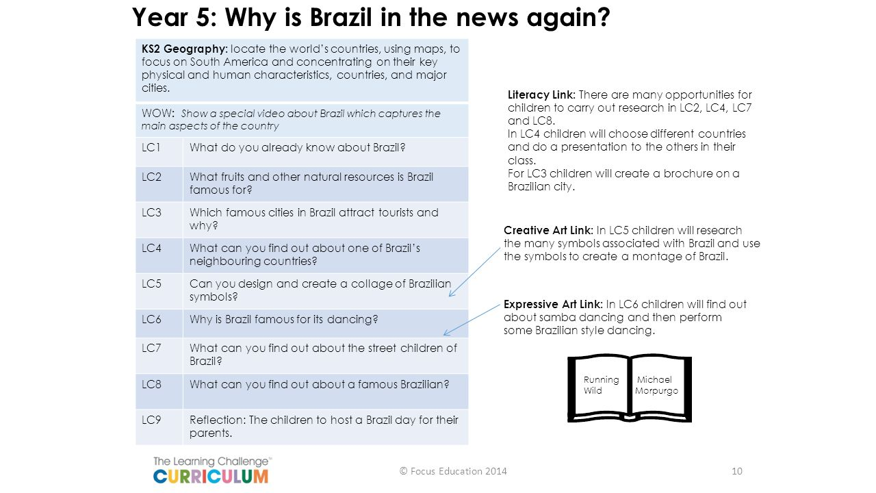 Year 5: Why is Brazil in the news again