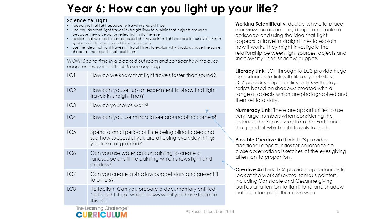 Year 6: How can you light up your life