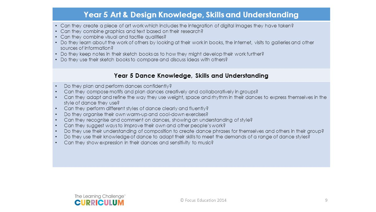 Year 5 Art & Design Knowledge, Skills and Understanding