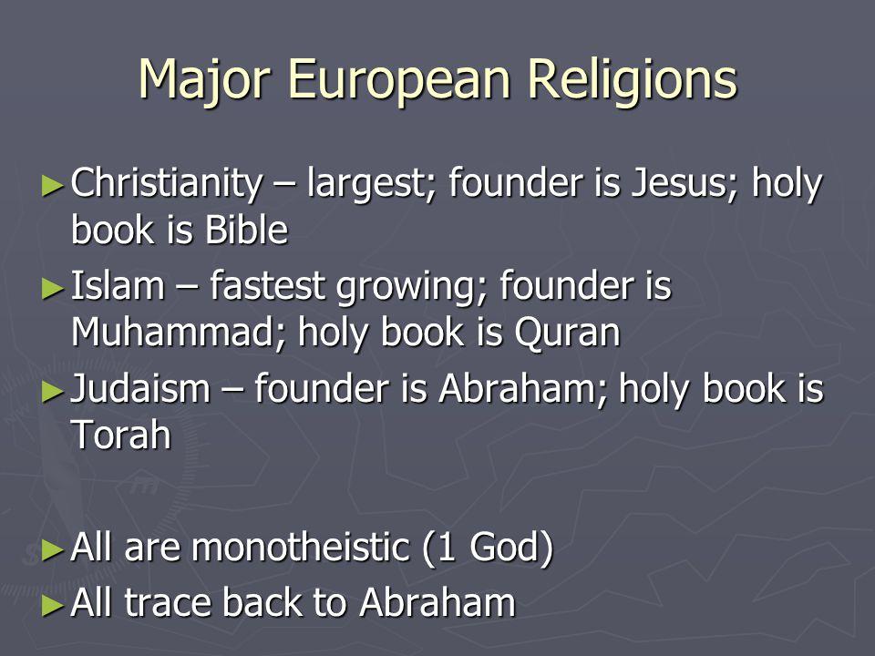 Major European Religions