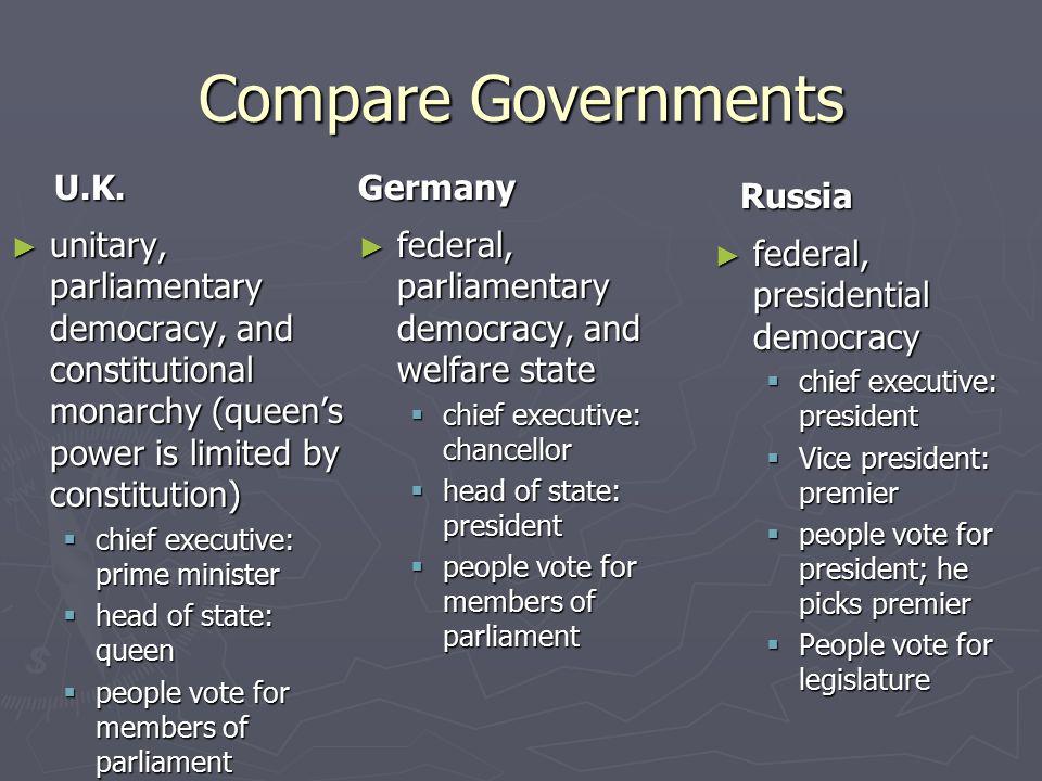 Compare Governments U.K. Germany Russia