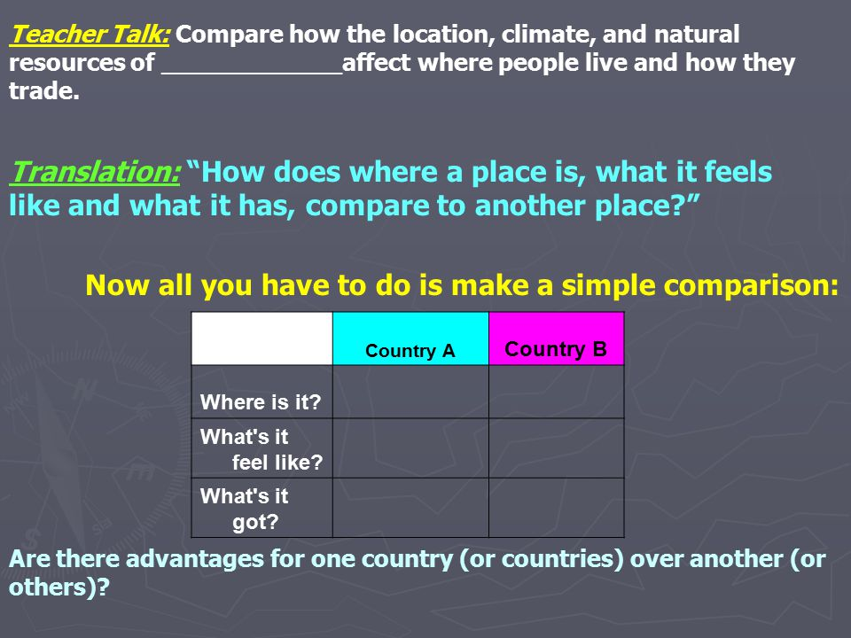 Teacher Talk: Compare how the location, climate, and natural resources of ____________affect where people live and how they trade.