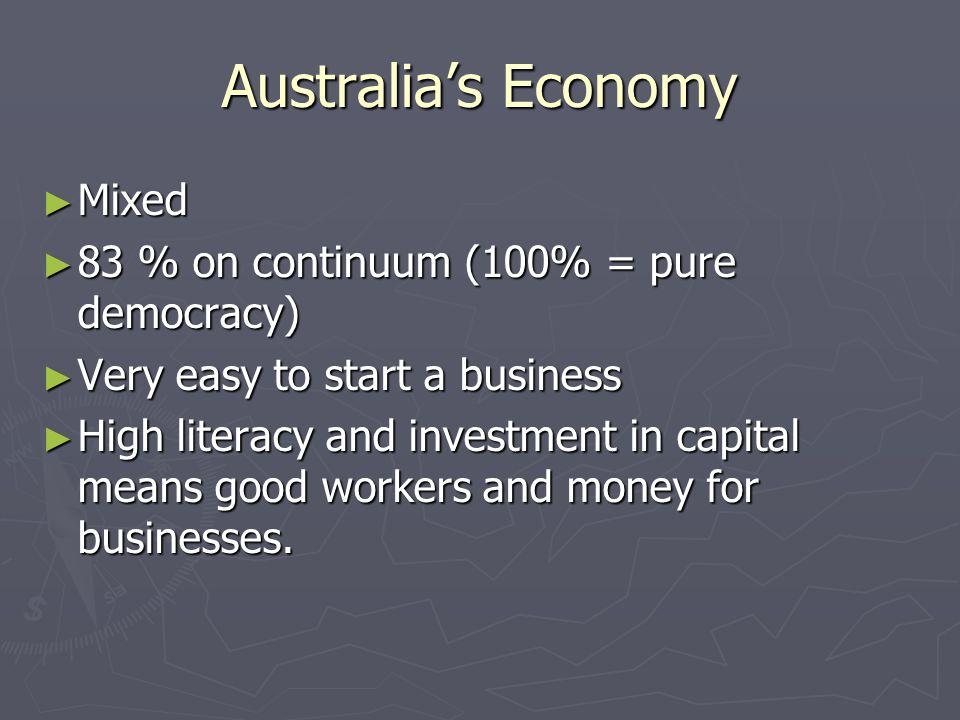 Australia's Economy Mixed 83 % on continuum (100% = pure democracy)