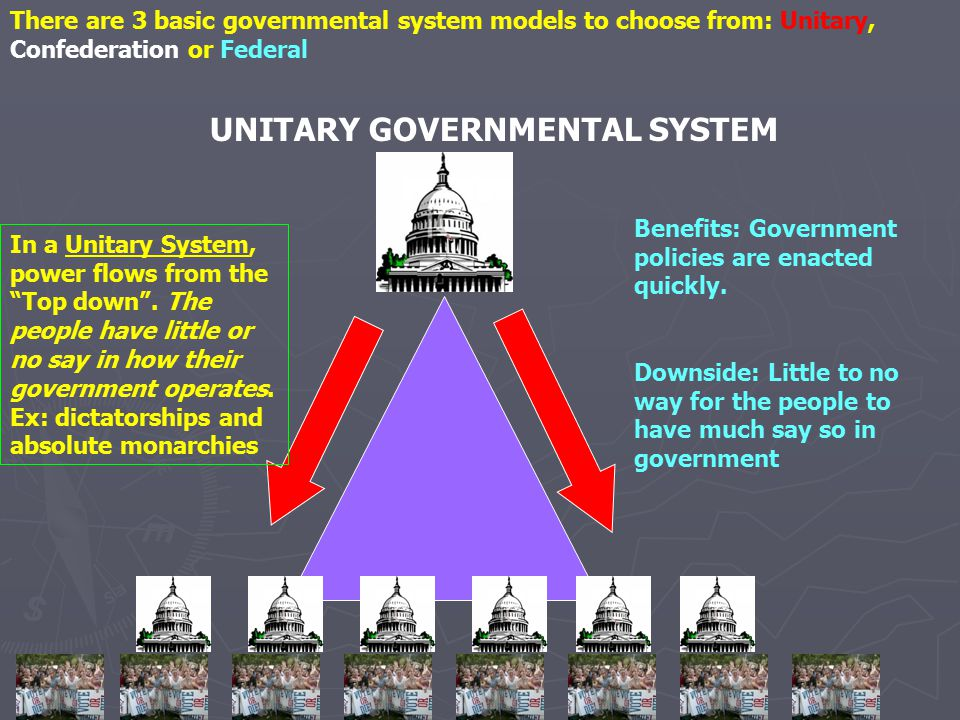 UNITARY GOVERNMENTAL SYSTEM