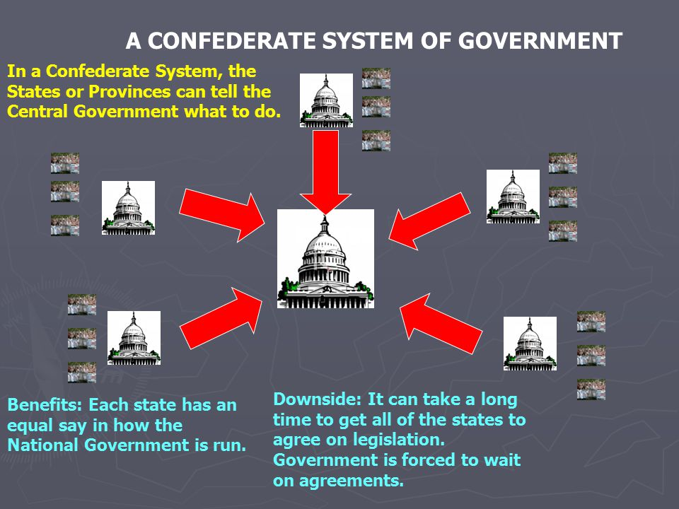 A CONFEDERATE SYSTEM OF GOVERNMENT