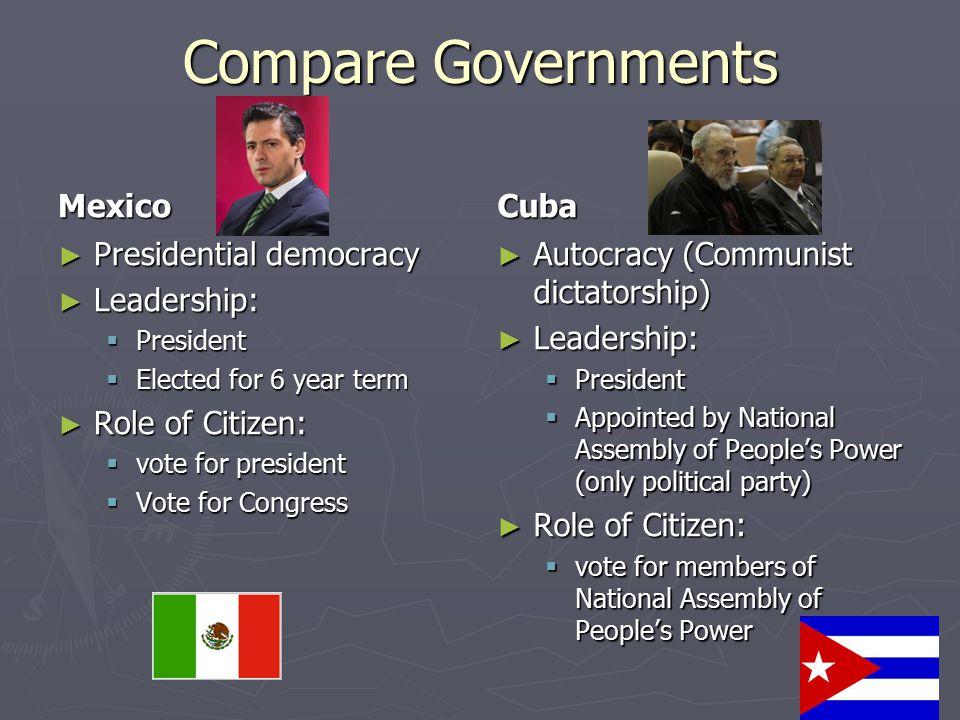 Compare Governments Mexico Cuba Presidential democracy Leadership:
