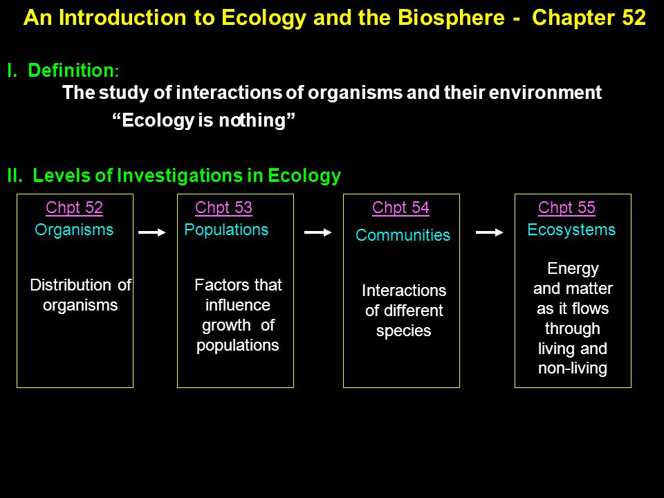 An Introduction to Ecology and the Biosphere - Chapter 52
