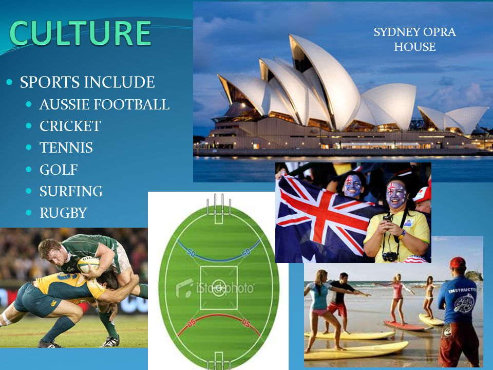CULTURE SPORTS INCLUDE AUSSIE FOOTBALL CRICKET TENNIS GOLF SURFING