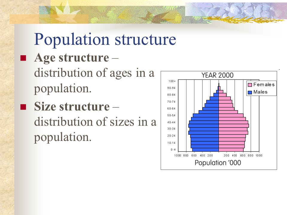 Population structure Age structure – distribution of ages in a population.